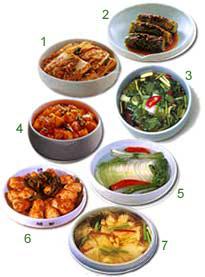 Varian Kimchi